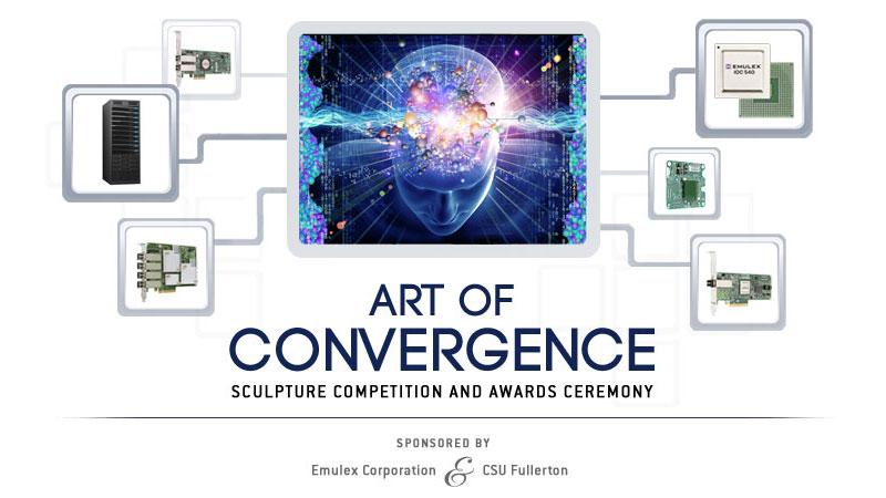 Art of Convergence